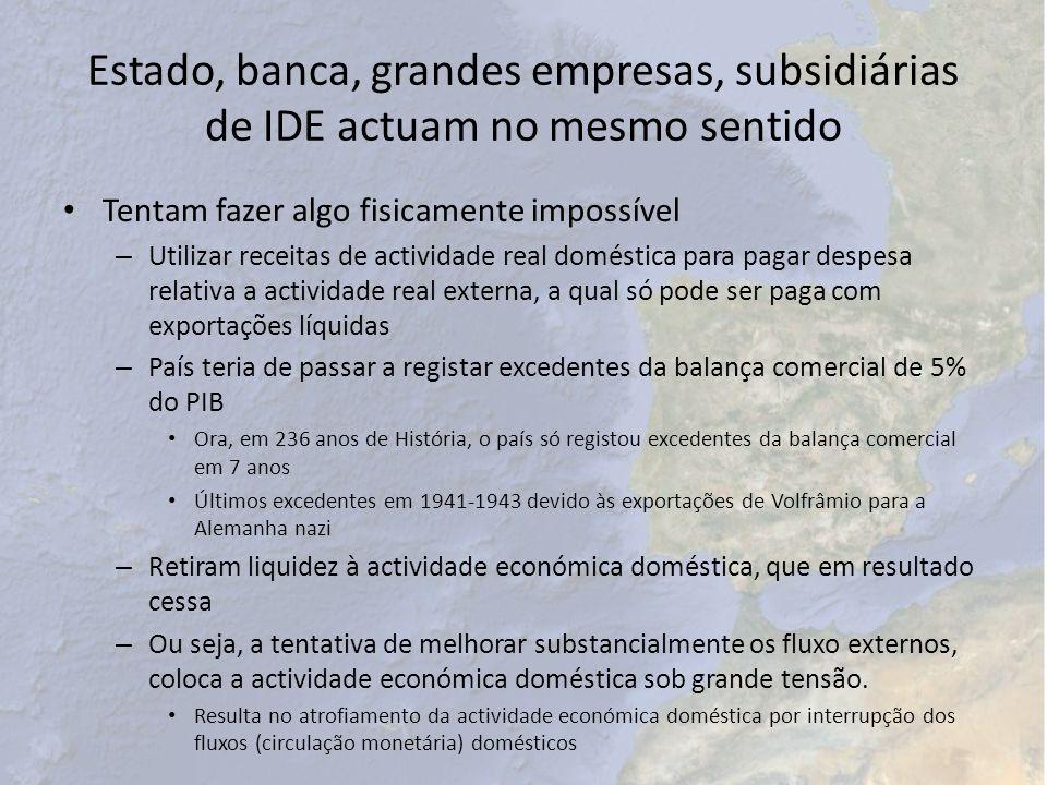 Estado, banca, grandes empresas, subsidiárias de IDE actuam no mesmo sentido