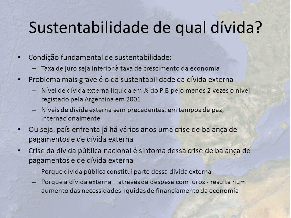 Sustentabilidade de qual dívida