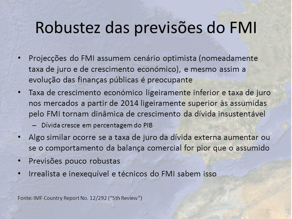 Robustez das previsões do FMI