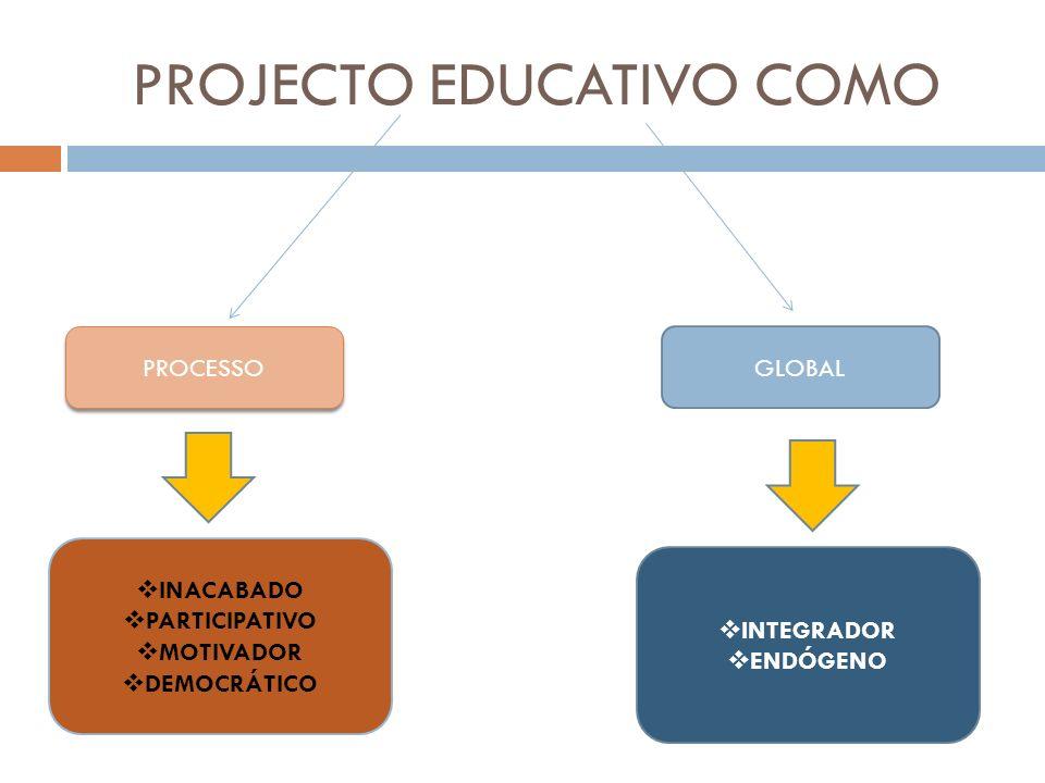PROJECTO EDUCATIVO COMO