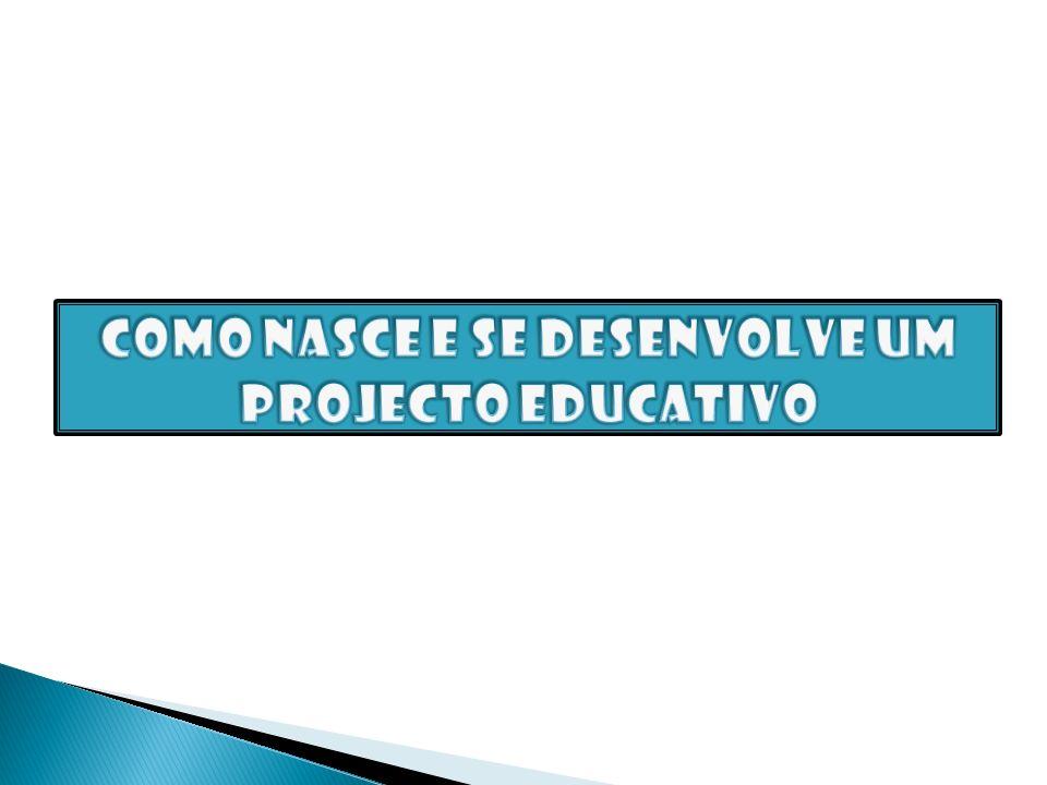 Como nasce e se desenvolve um projecto educativo