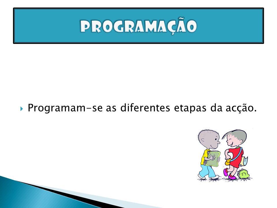 programação Programam-se as diferentes etapas da acção.