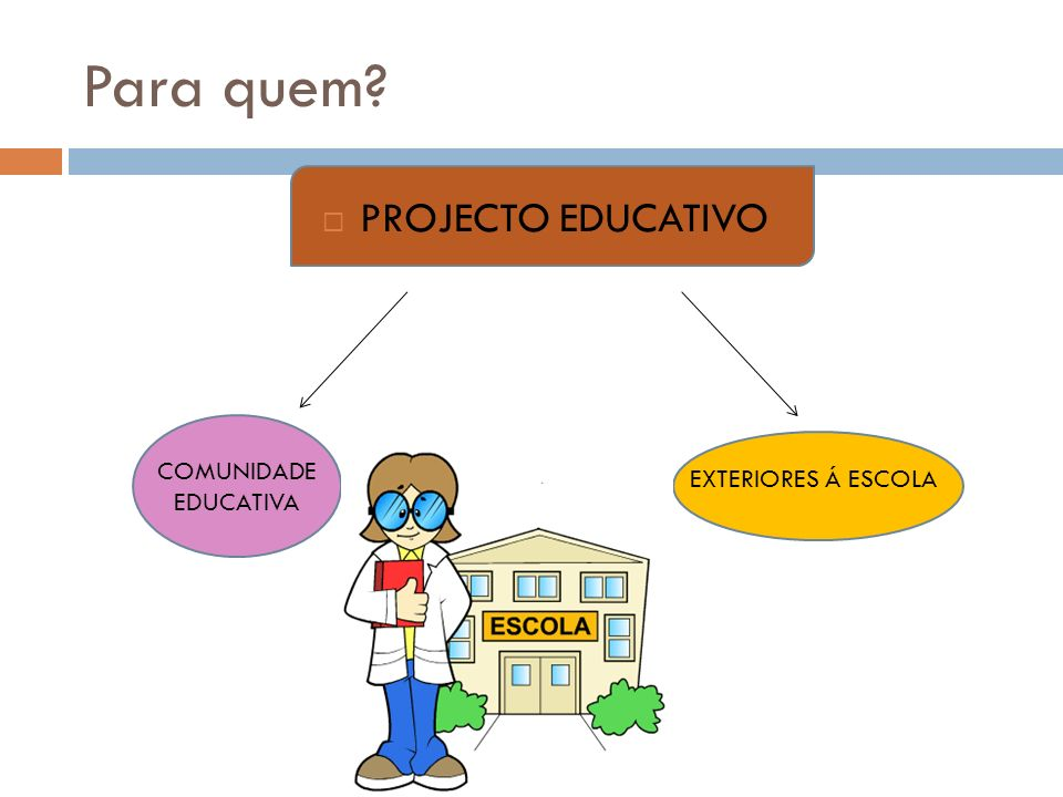 Para quem PROJECTO EDUCATIVO COMUNIDADE EDUCATIVA EXTERIORES Á ESCOLA
