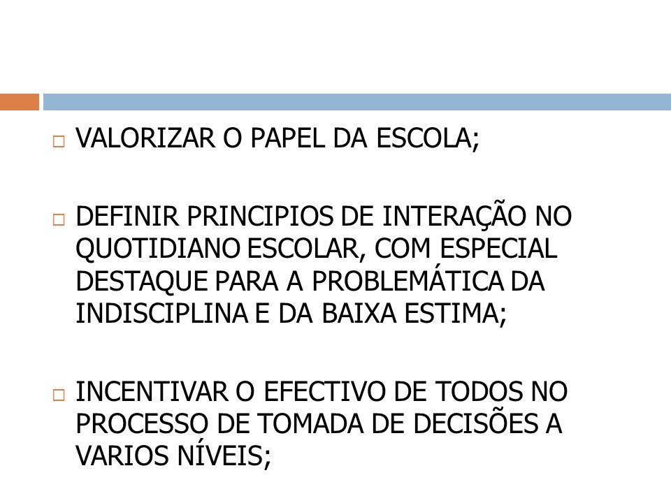 VALORIZAR O PAPEL DA ESCOLA;
