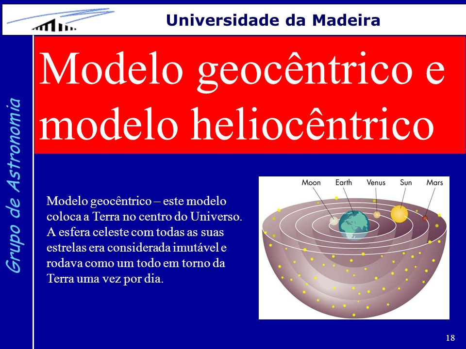 Modelo geocêntrico e modelo heliocêntrico