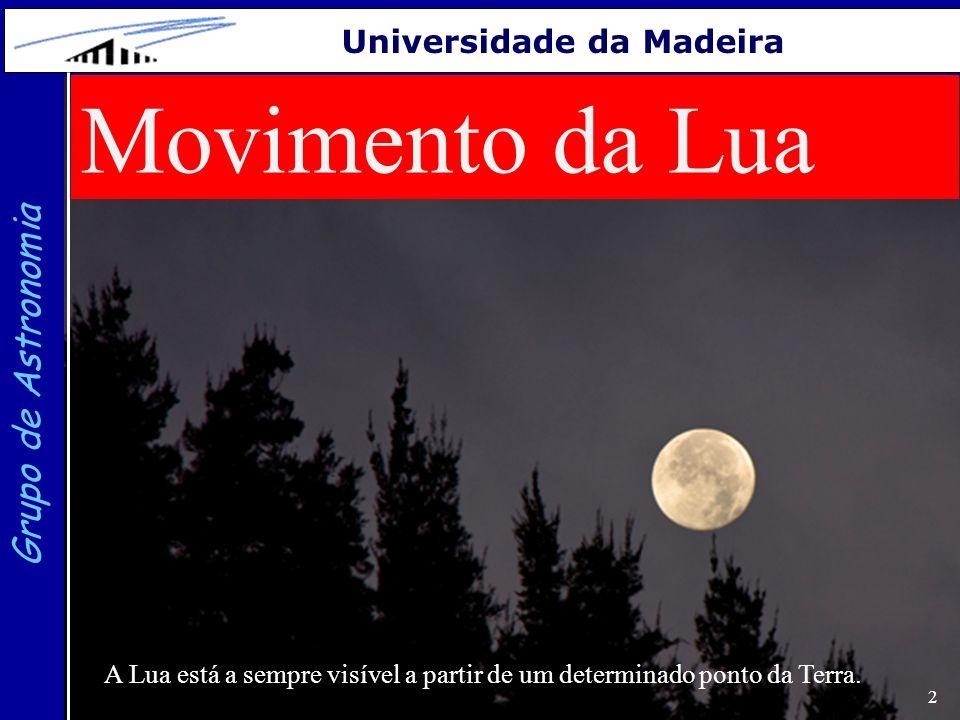 Movimento da Lua Grupo de Astronomia Universidade da Madeira