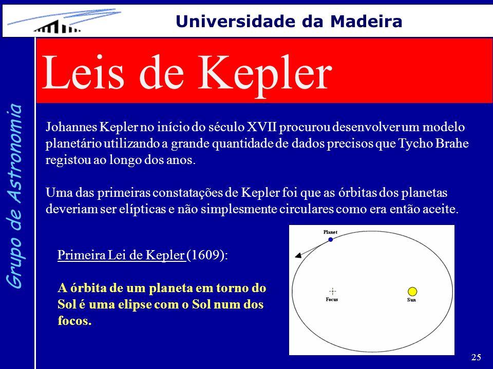 Leis de Kepler Grupo de Astronomia Universidade da Madeira