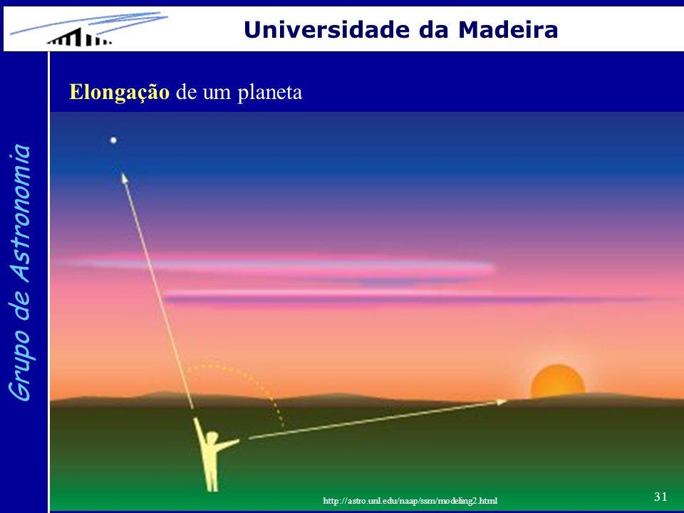 Grupo de Astronomia Universidade da Madeira Elongação de um planeta 31