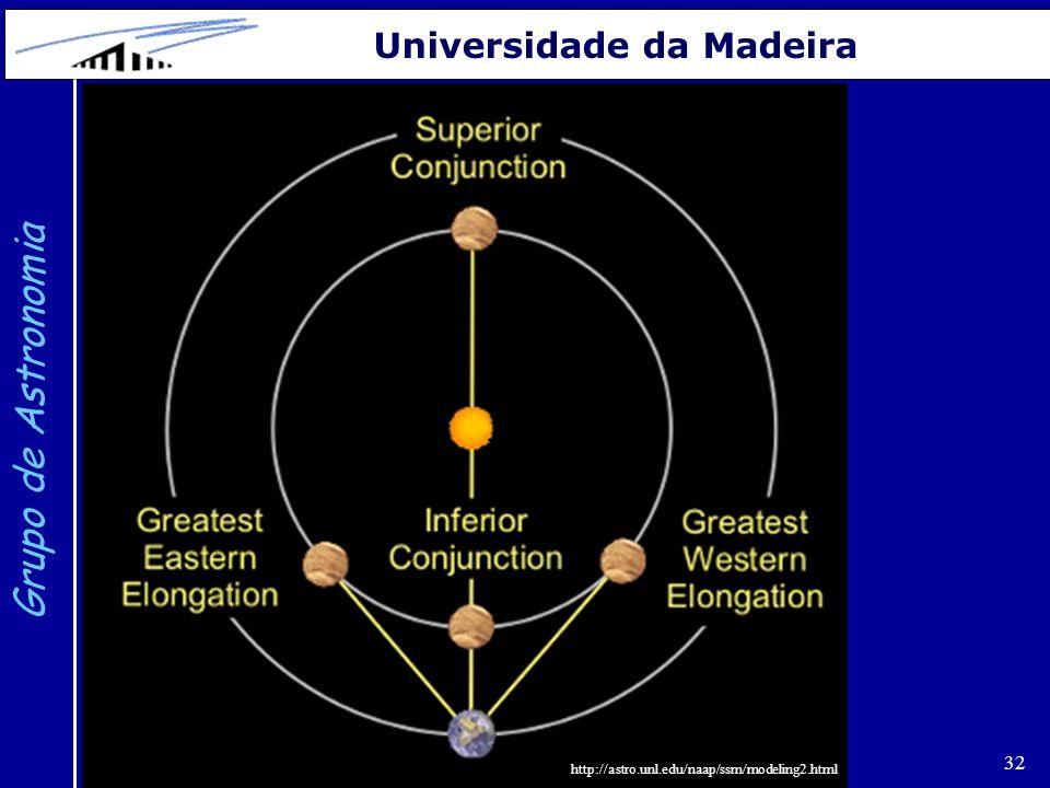 Grupo de Astronomia Universidade da Madeira 32