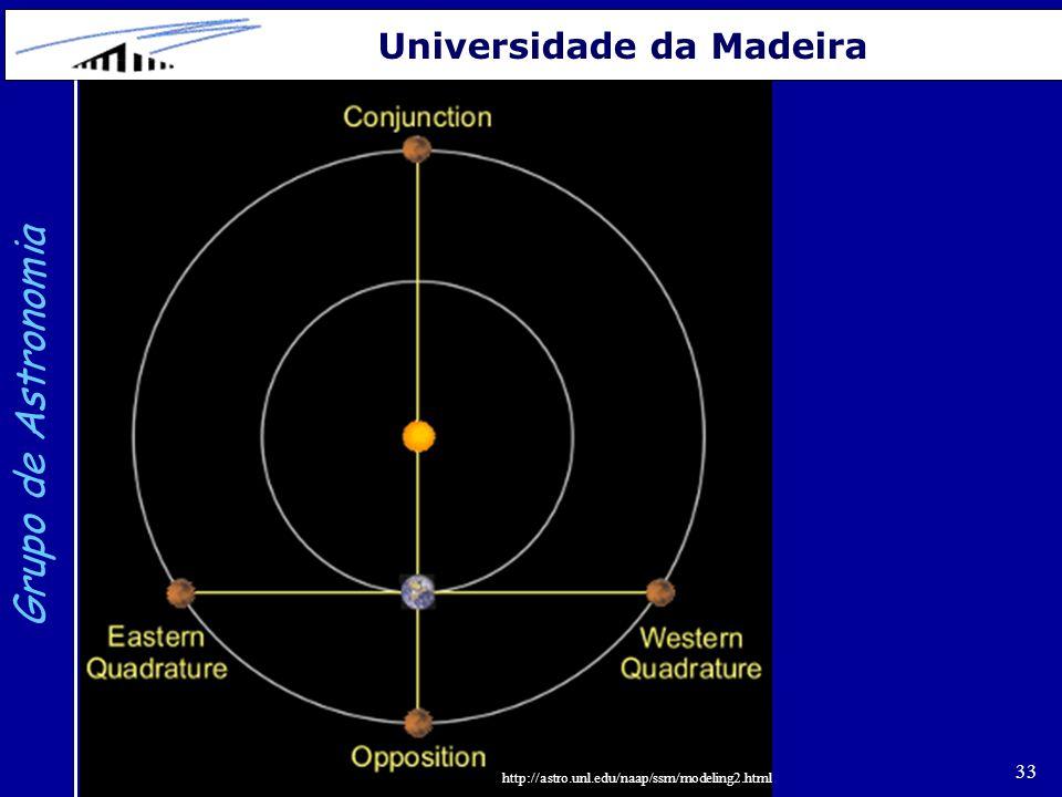 Grupo de Astronomia Universidade da Madeira 33