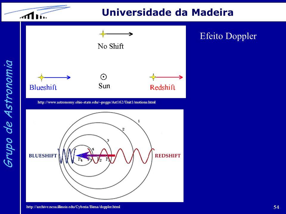 Grupo de Astronomia Universidade da Madeira Efeito Doppler 54