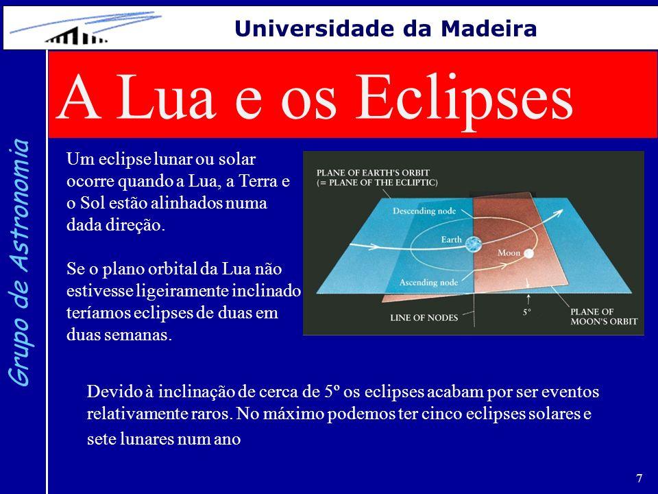 A Lua e os Eclipses Grupo de Astronomia Universidade da Madeira