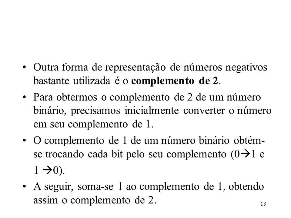 Binario complemento de 2