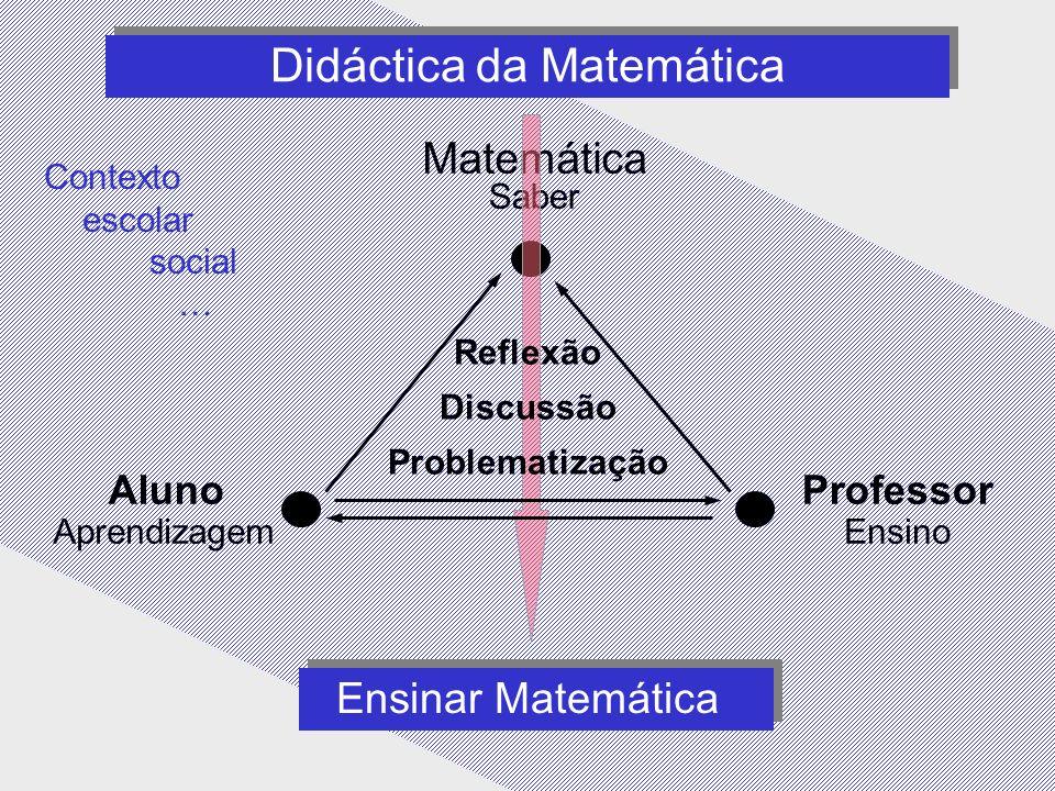 Didáctica da Matemática