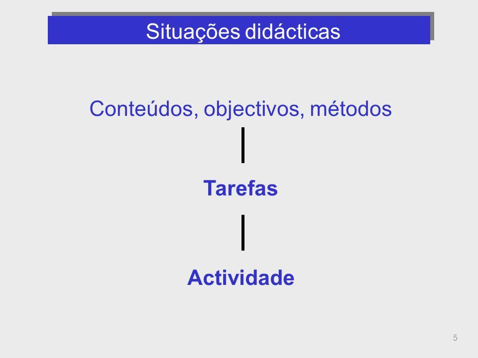 Situações didácticas (cont, object, méto; tarefas; actividade)