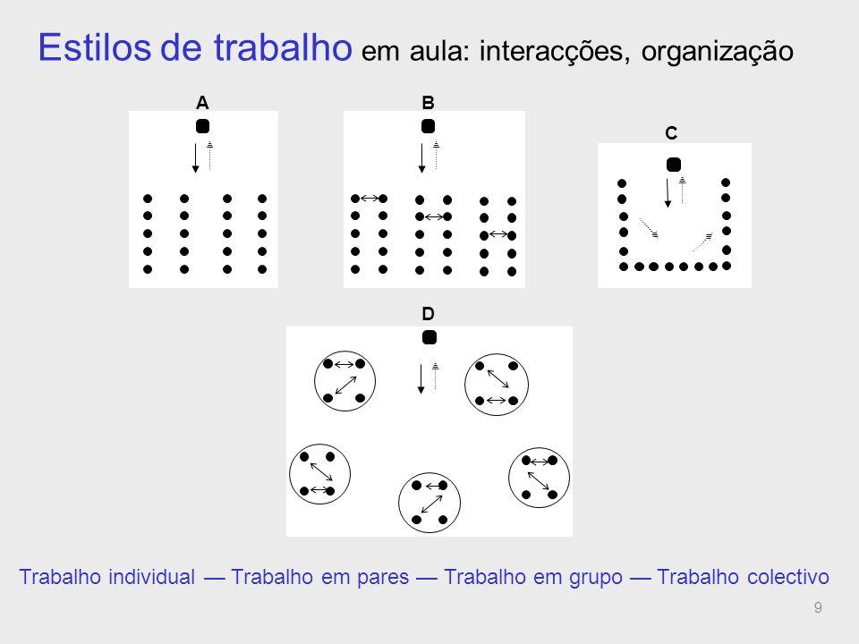 Estilos de trabalho em aula: interacções, organização