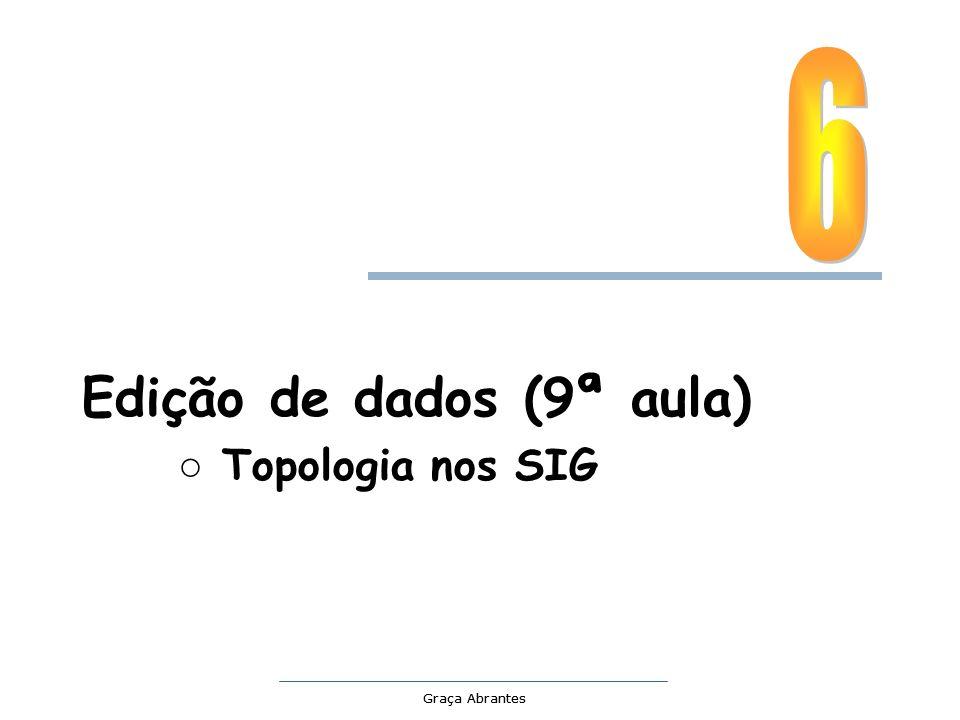 Edição de dados (9ª aula) ○ Topologia nos SIG
