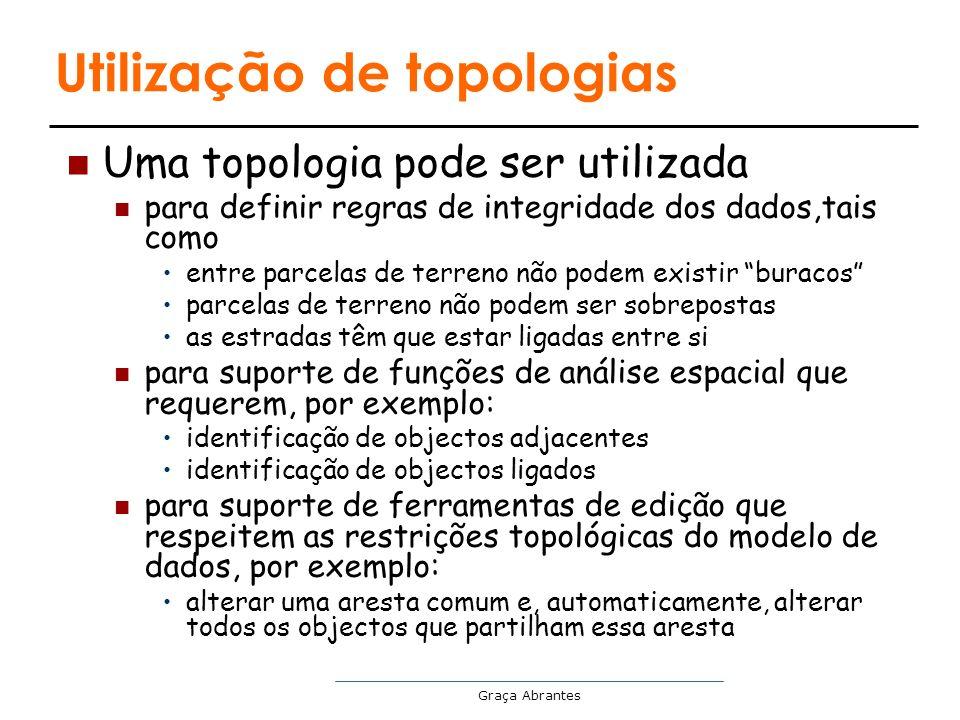 Utilização de topologias