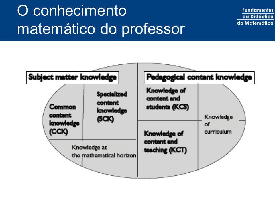 O conhecimento matemático do professor