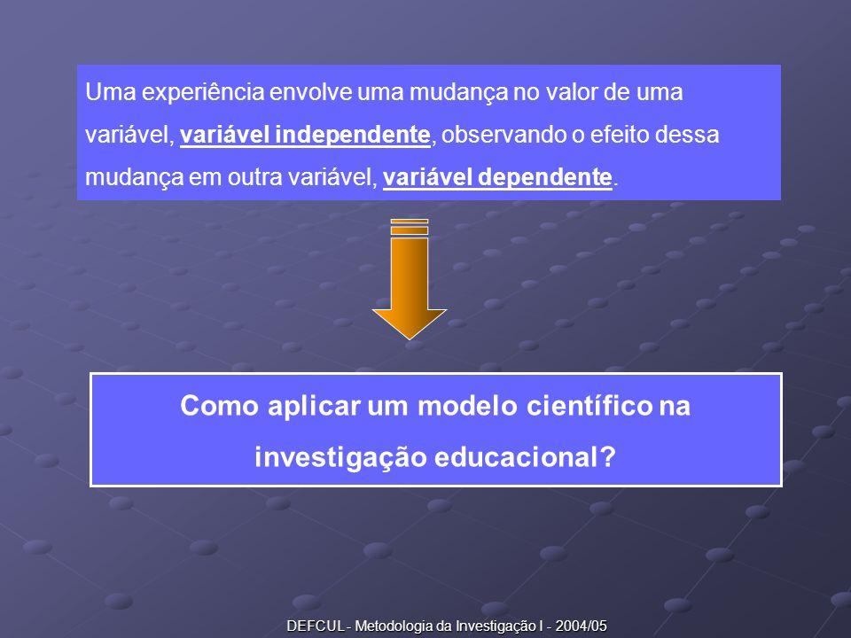 Como aplicar um modelo científico na investigação educacional
