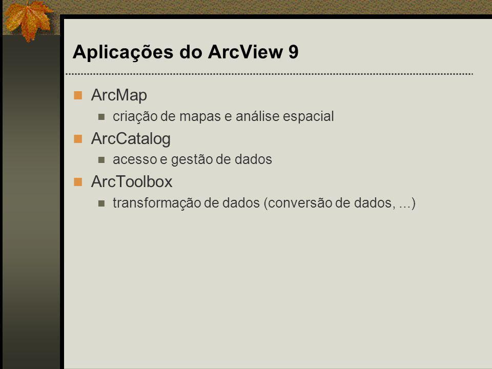 Aplicações do ArcView 9 ArcMap ArcCatalog ArcToolbox