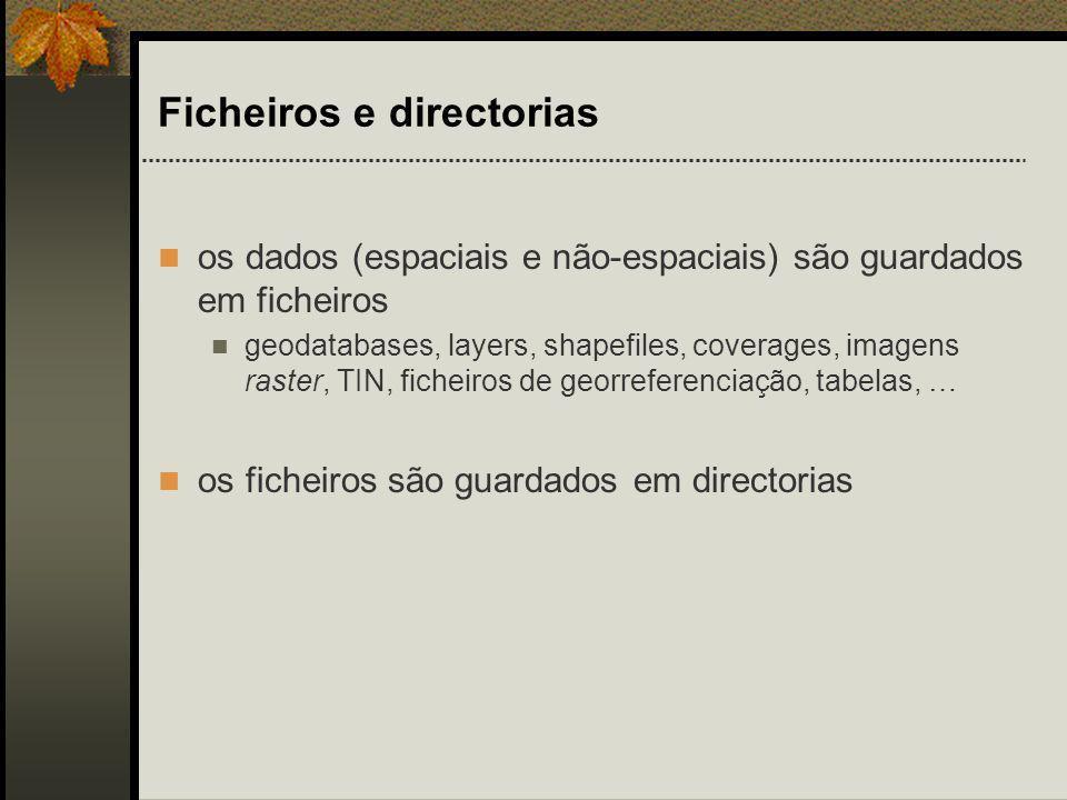 Ficheiros e directorias