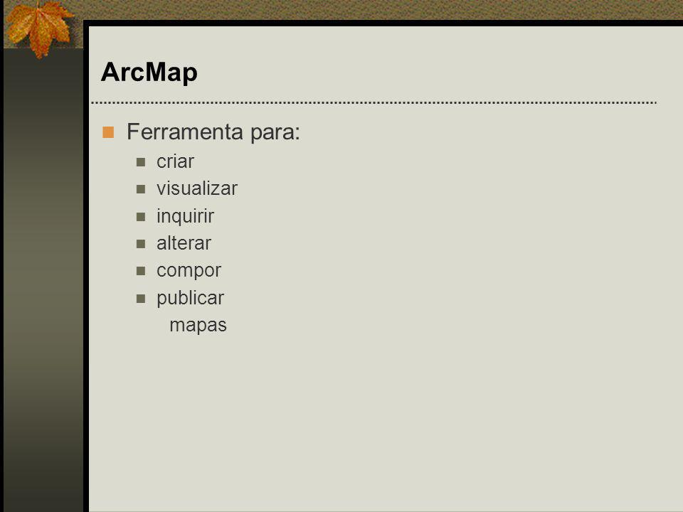 ArcMap Ferramenta para: criar visualizar inquirir alterar compor
