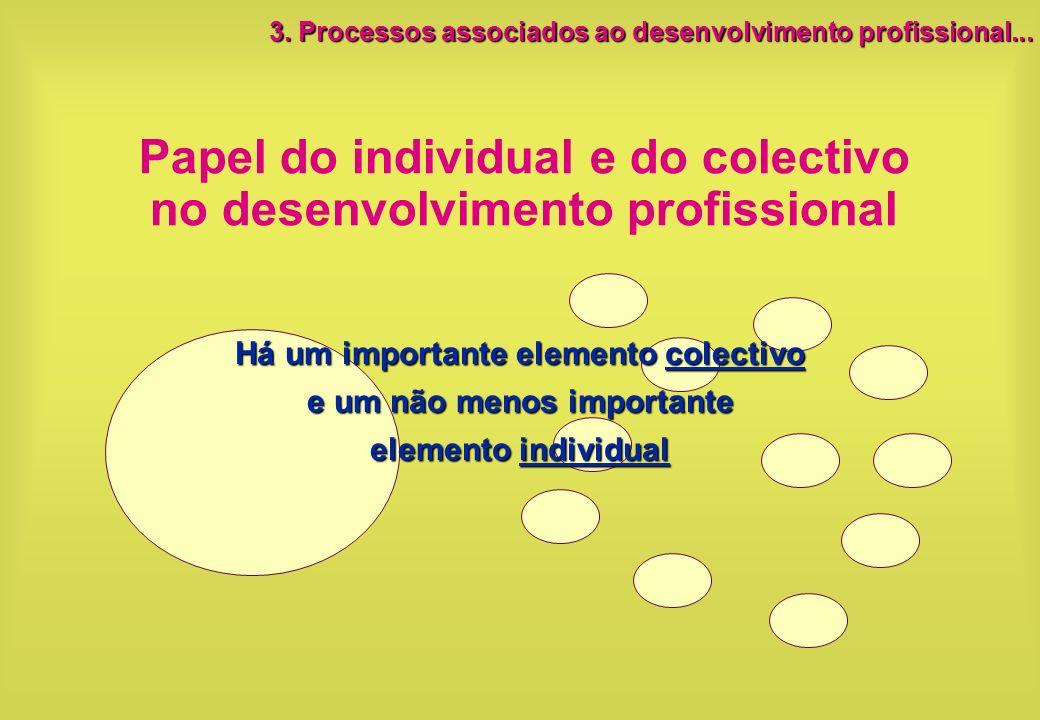 Papel do individual e do colectivo no desenvolvimento profissional