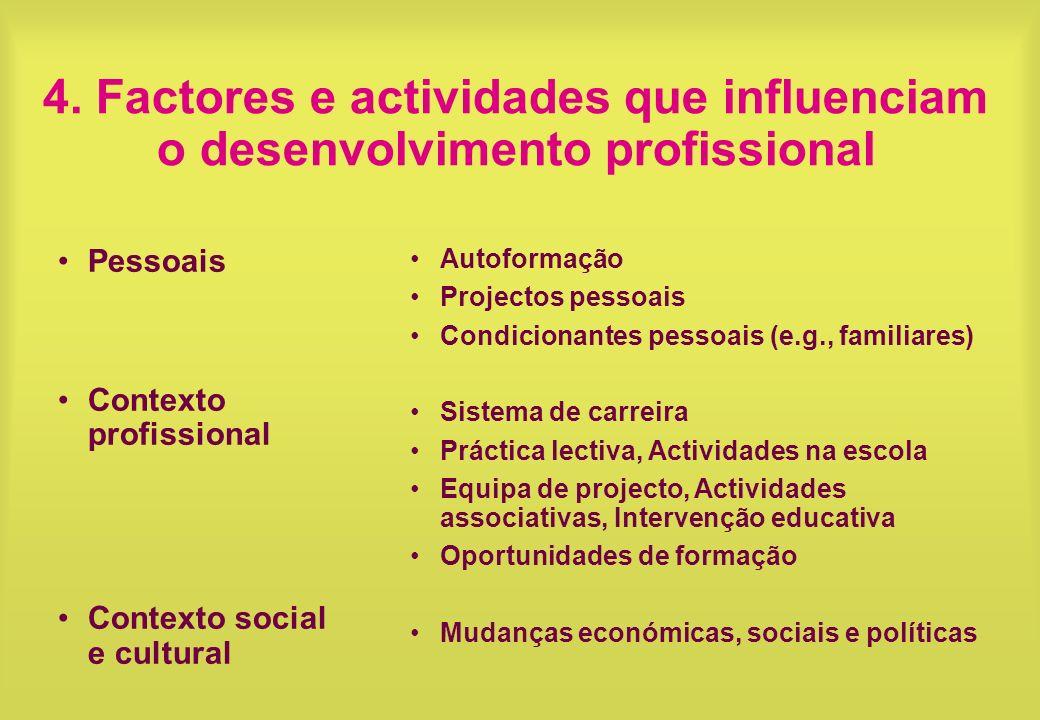 4. Factores e actividades que influenciam o desenvolvimento profissional