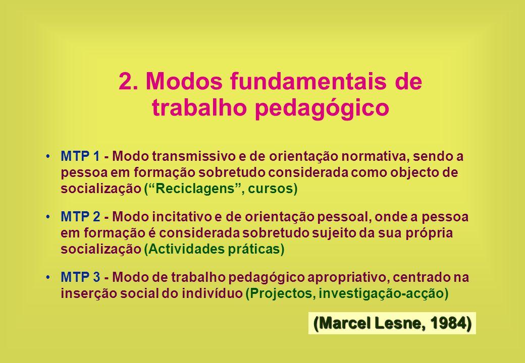 2. Modos fundamentais de trabalho pedagógico