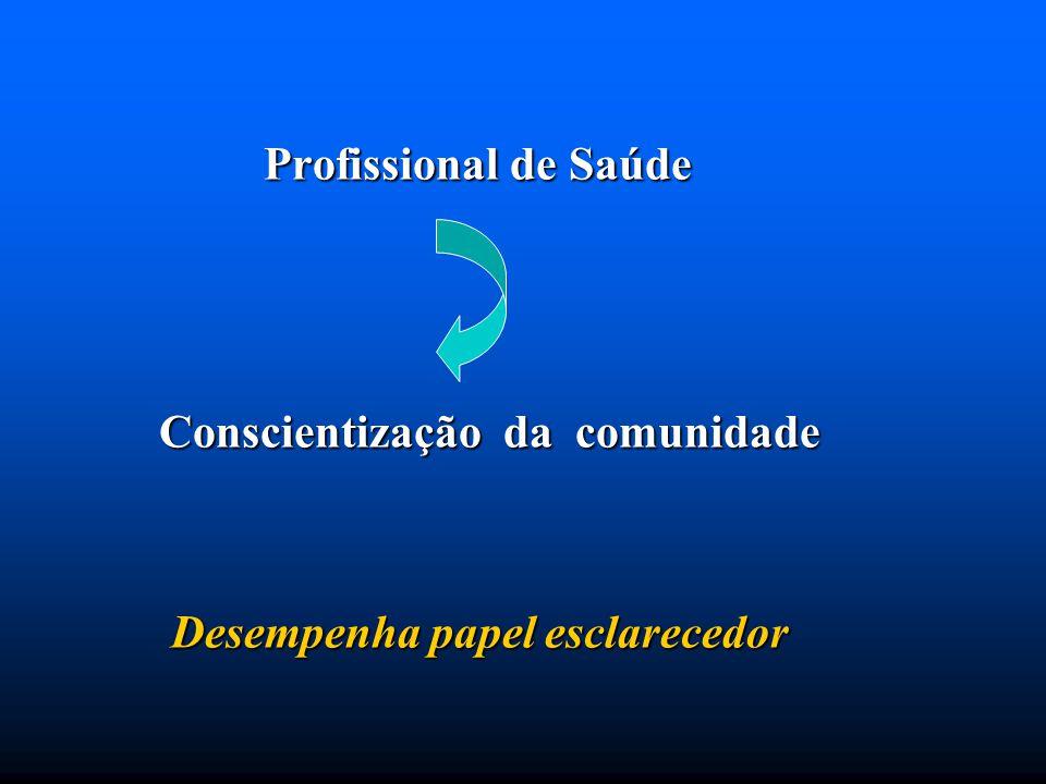 Profissional de Saúde Conscientização da comunidade Desempenha papel esclarecedor