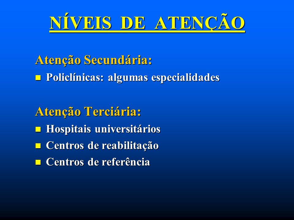 NÍVEIS DE ATENÇÃO Atenção Secundária: Atenção Terciária: