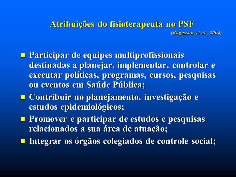 Atribuições do fisioterapeuta no PSF