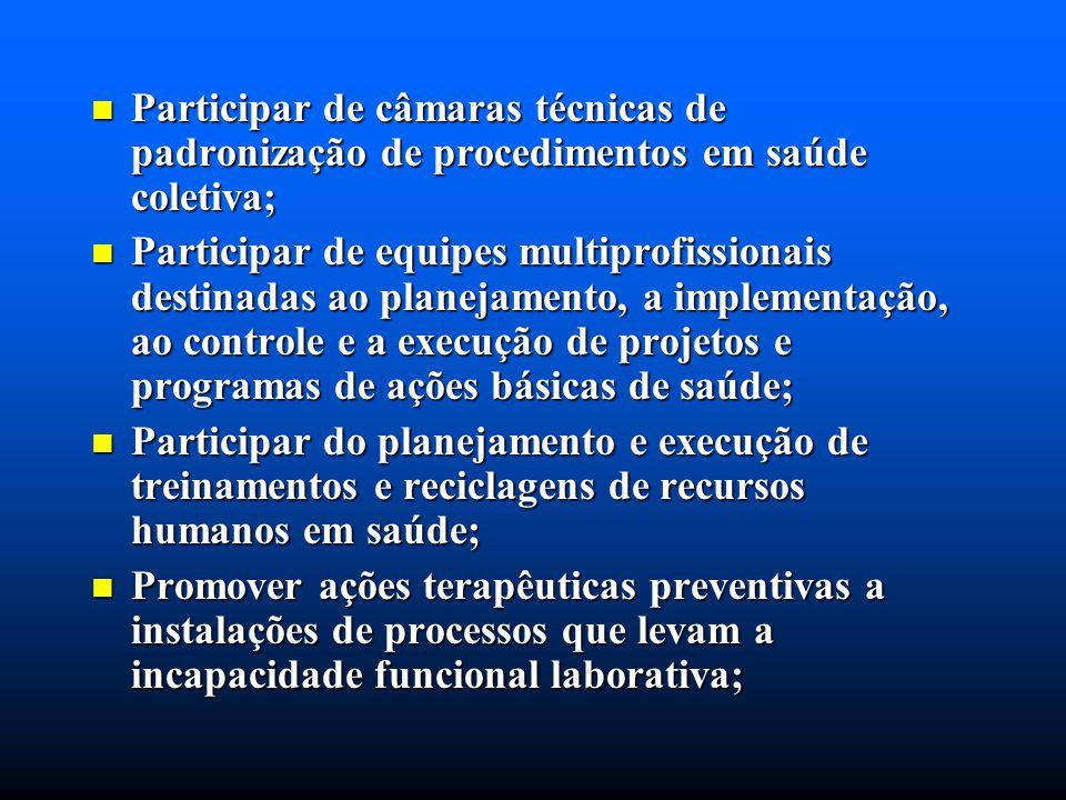 Participar de câmaras técnicas de padronização de procedimentos em saúde coletiva;