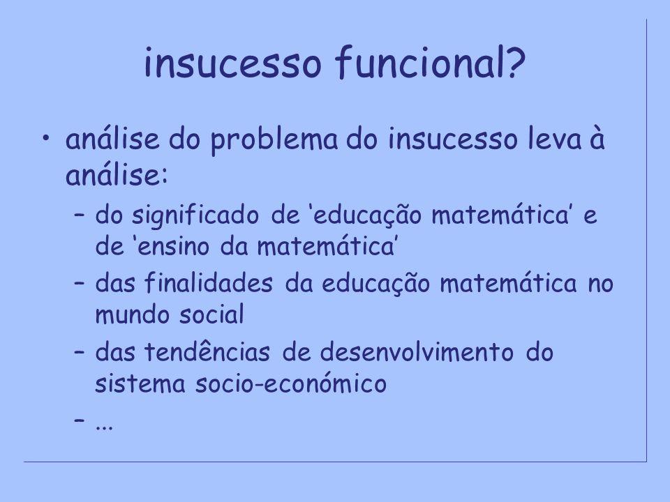 insucesso funcional análise do problema do insucesso leva à análise: