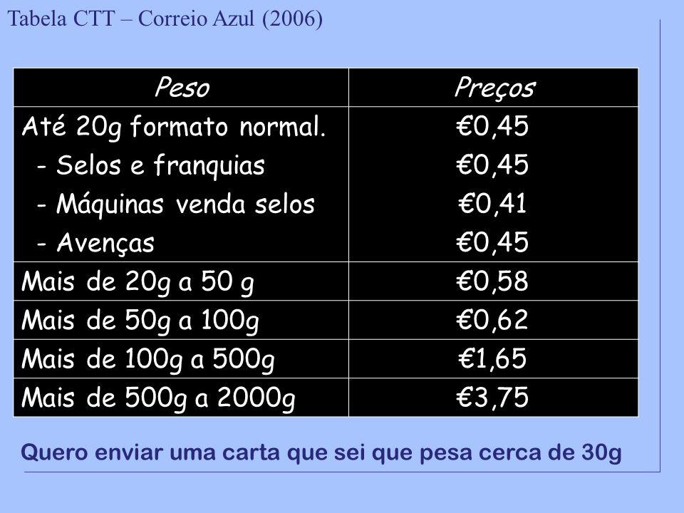 Peso Preços Até 20g formato normal. €0,45 - Selos e franquias