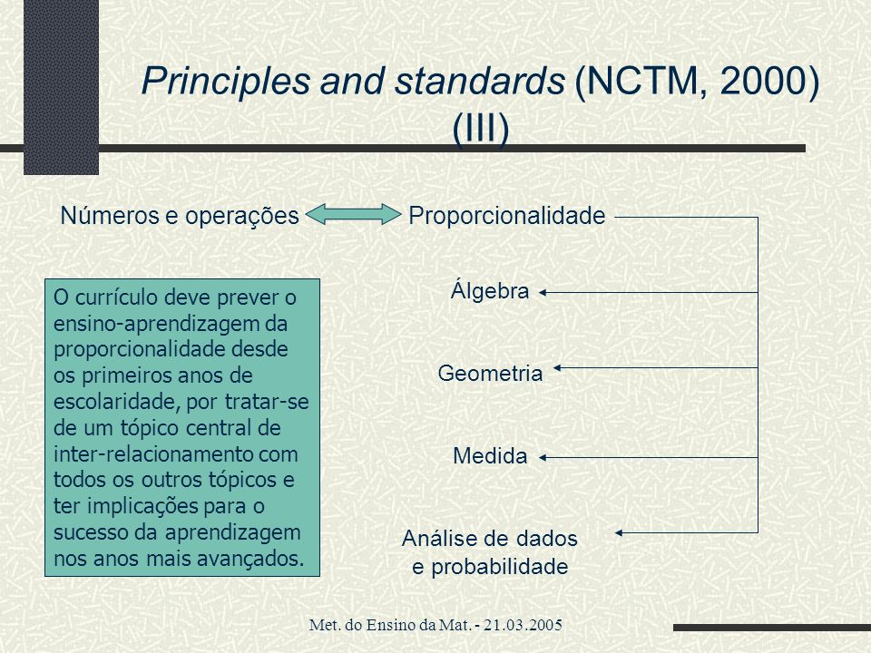 Principles and standards (NCTM, 2000) (III)