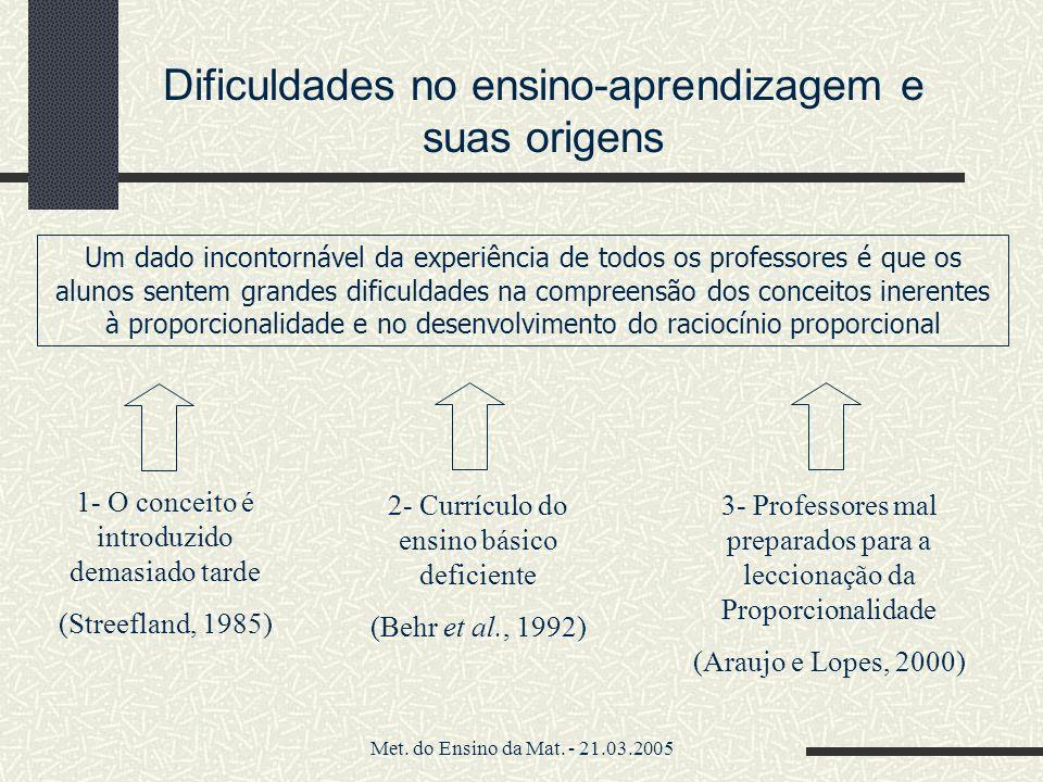 Dificuldades no ensino-aprendizagem e suas origens