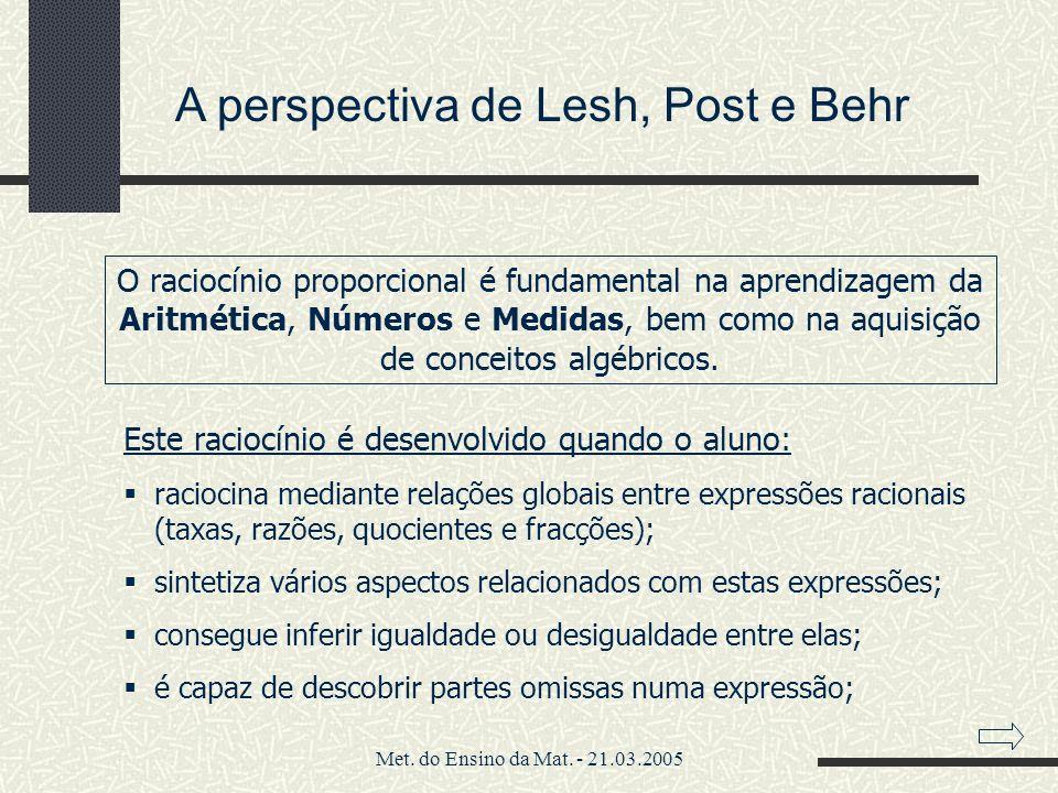 A perspectiva de Lesh, Post e Behr