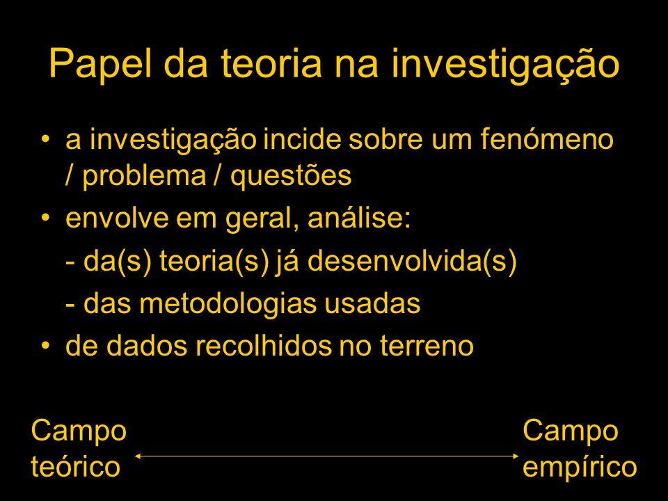Papel da teoria na investigação