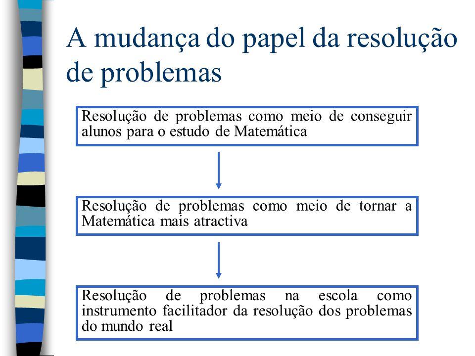A mudança do papel da resolução de problemas