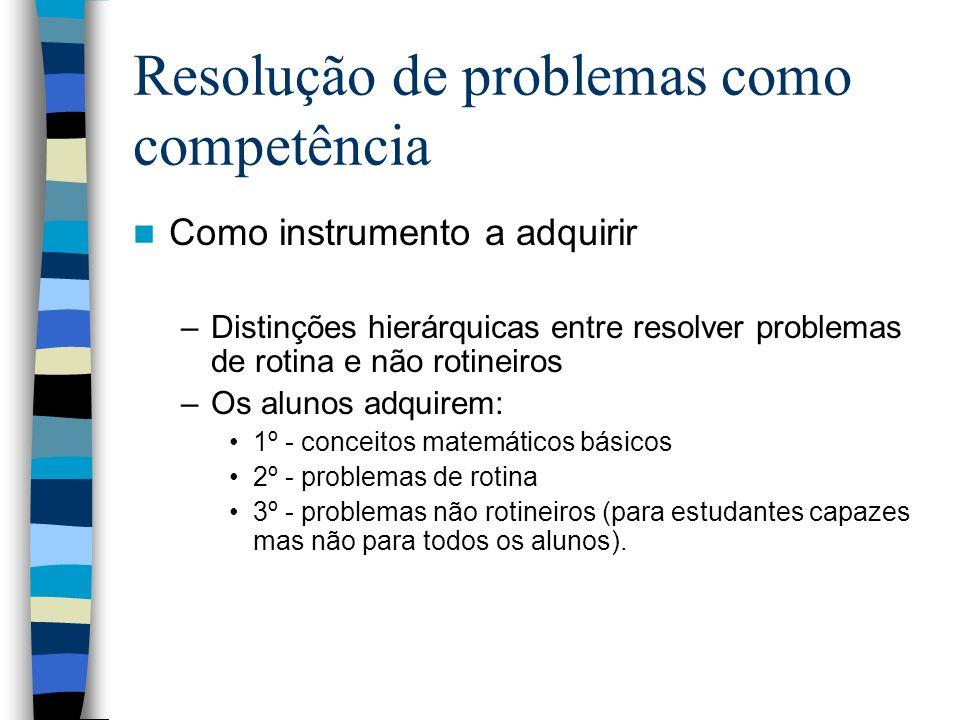 Resolução de problemas como competência