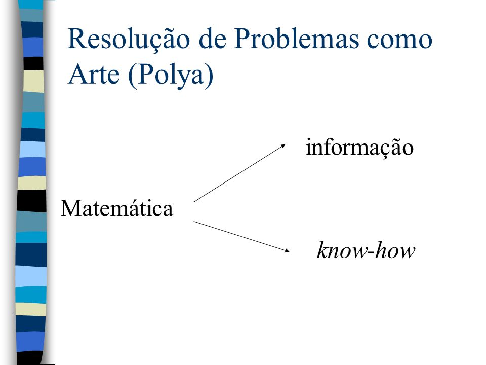 Resolução de Problemas como Arte (Polya)