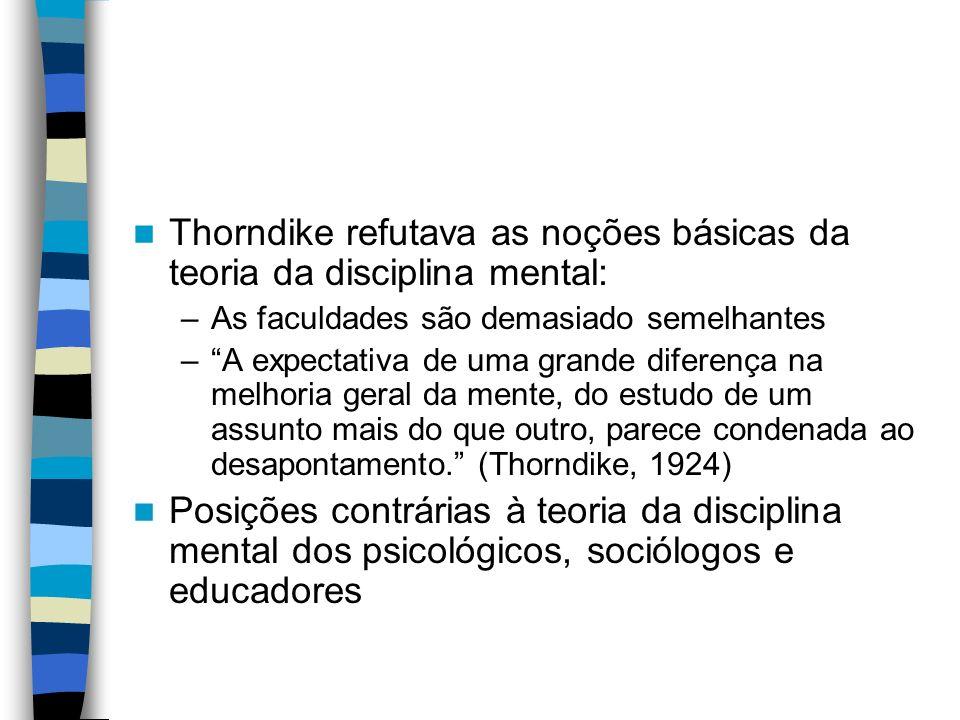 Thorndike refutava as noções básicas da teoria da disciplina mental: