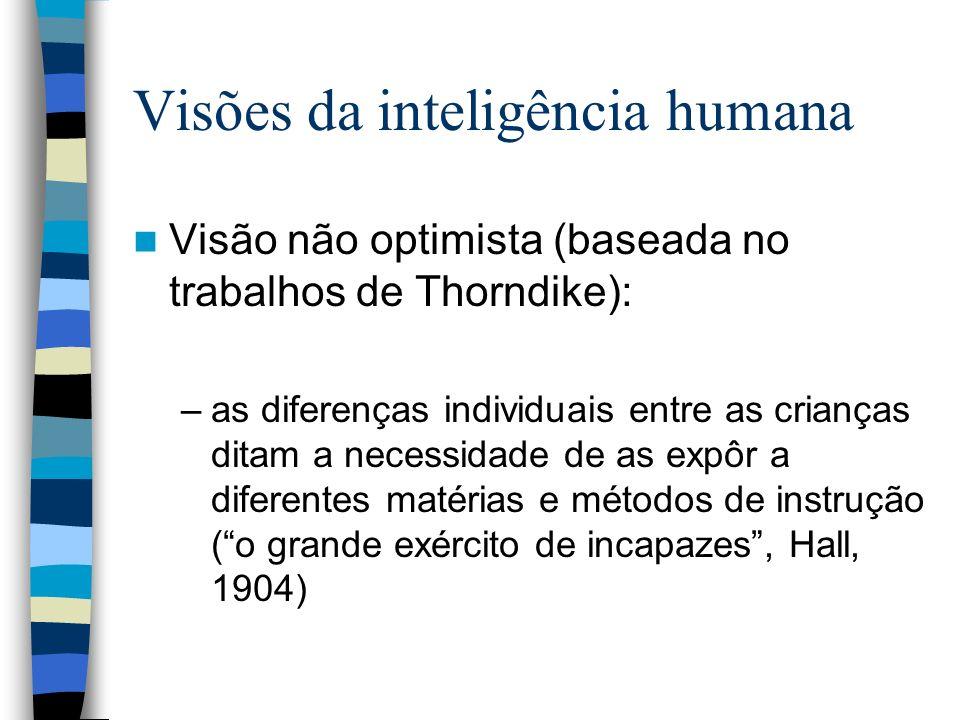 Visões da inteligência humana