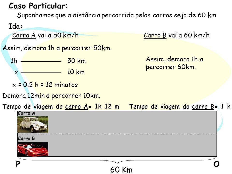 Caso Particular: Suponhamos que a distância percorrida pelos carros seja de 60 km. Ida: Carro A vai a 50 km/h.