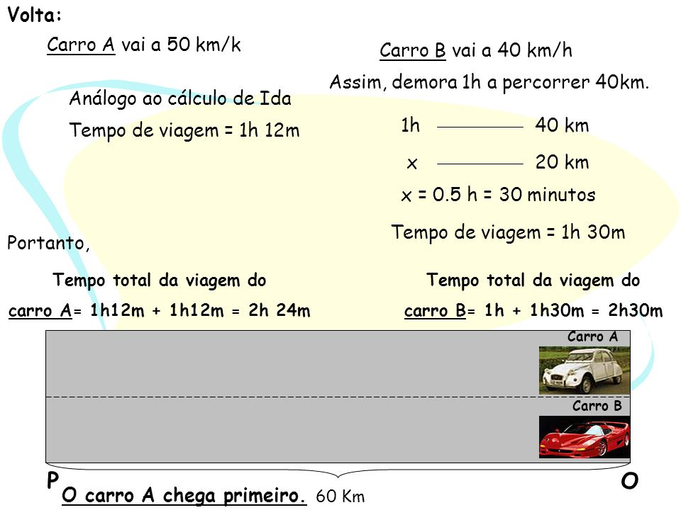 P O Volta: Carro A vai a 50 km/k Carro B vai a 40 km/h