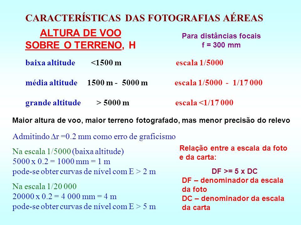 CARACTERÍSTICAS DAS FOTOGRAFIAS AÉREAS