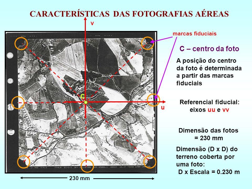 CARACTERÍSTICAS DAS FOTOGRAFIAS AÉREAS Referencial fiducial: