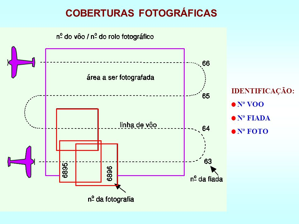 COBERTURAS FOTOGRÁFICAS